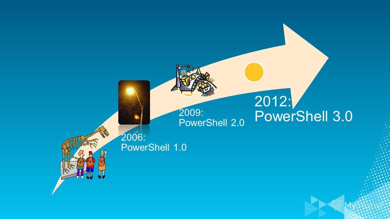 2006: PowerShell 1.0 2009: PowerShell 2.0 2012: PowerShell 3.0