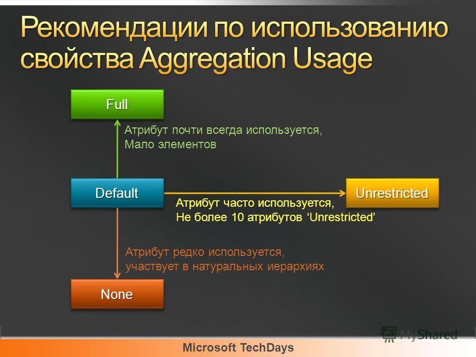 Microsoft TechDays DefaultDefault FullFull UnrestrictedUnrestricted NoneNone Атрибут часто используется, Не более 10 атрибутов Unrestricted Атрибут почти всегда используется, Мало элементов Атрибут редко используется, участвует в натуральных иерархия