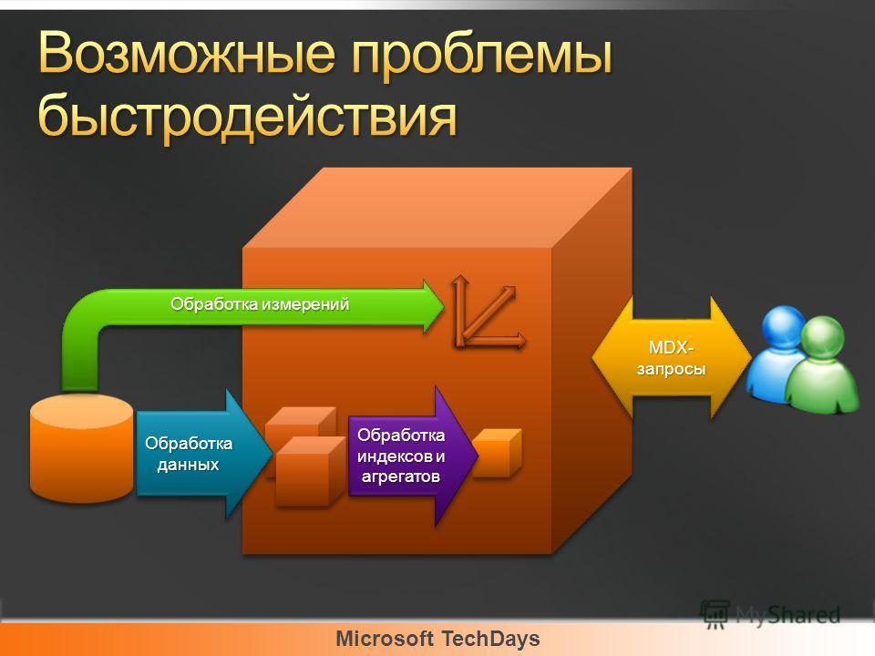 Microsoft TechDays MDX- запросы MDX- запросы Обработка индексов и агрегатов Обработка данных Обработка измерений