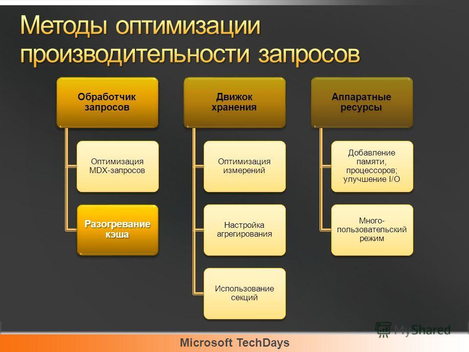 Обработчик запросов Оптимизация MDX-запросов Разогревание кэша Движок хранения Оптимизация измерений Настройка агрегирования Использование секций Аппаратные ресурсы Добавление памяти, процессоров; улучшение I/O Много- пользовательский режим