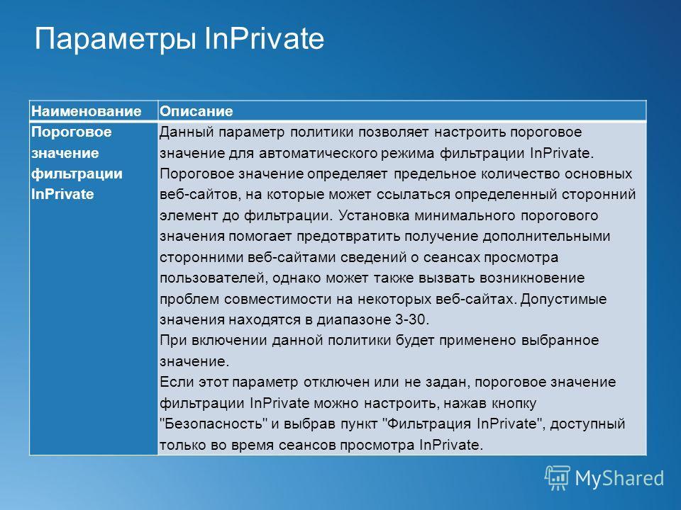 Параметры InPrivate НаименованиеОписание Пороговое значение фильтрации InPrivate Данный параметр политики позволяет настроить пороговое значение для автоматического режима фильтрации InPrivate. Пороговое значение определяет предельное количество осно