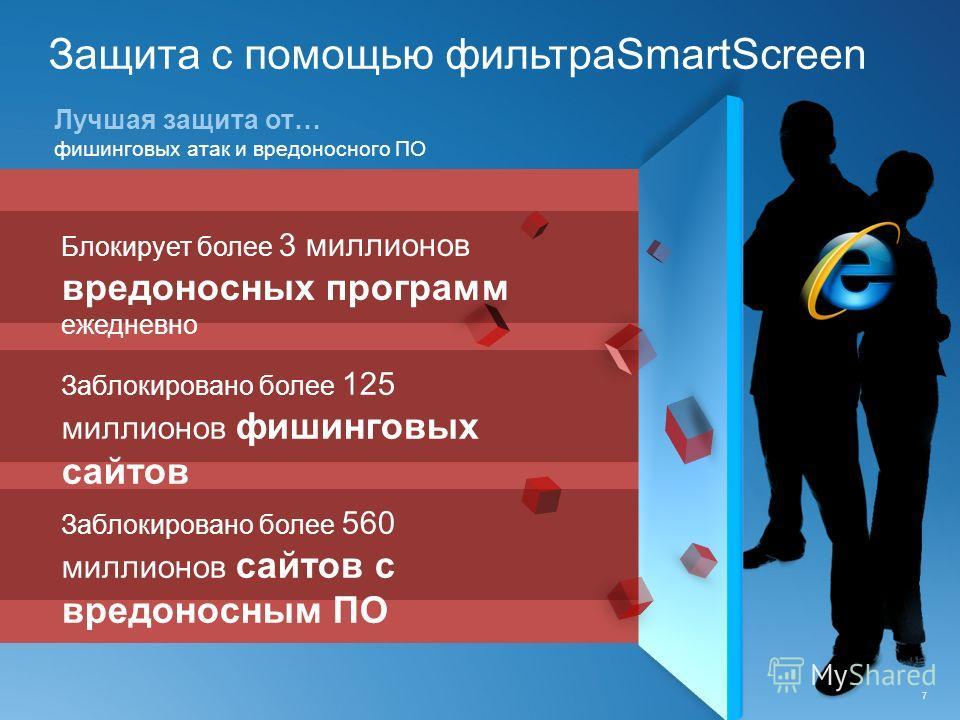 Лучшая защита от… фишинговых атак и вредоносного ПО Защита с помощью фильтраSmartScreen 7 Блокирует более 3 миллионов вредоносных программ ежедневно Заблокировано более 125 миллионов фишинговых сайтов Заблокировано более 560 миллионов сайтов с вредон