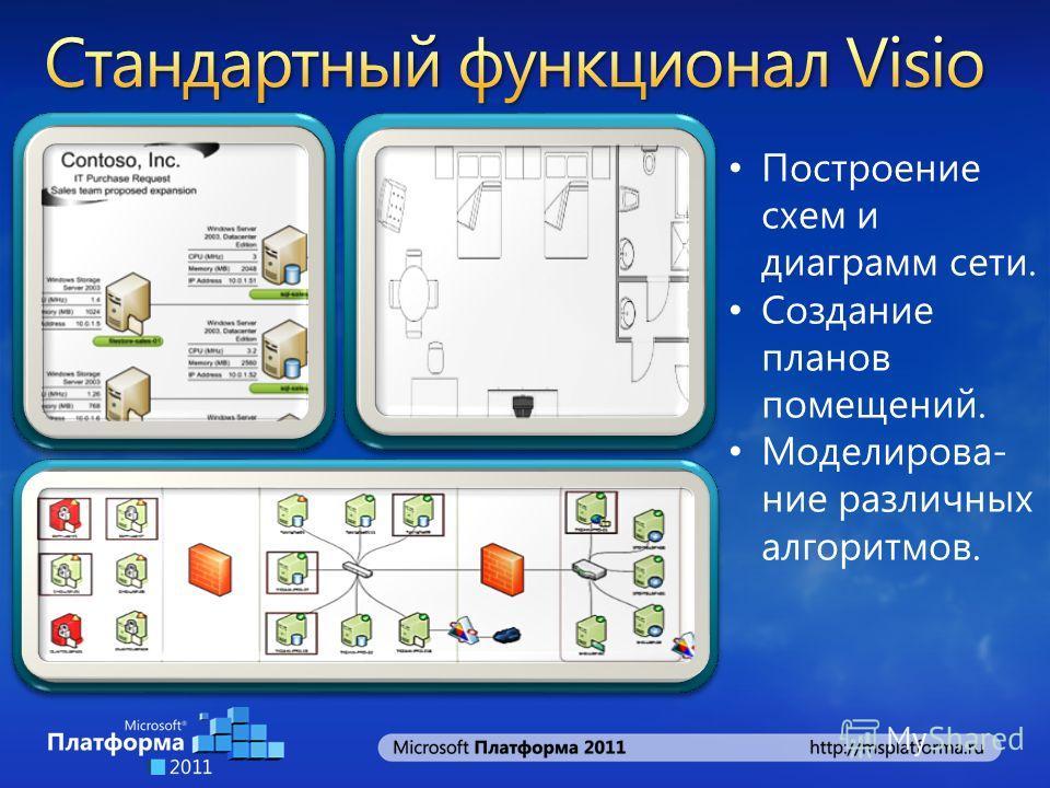 Построение схем и диаграмм сети. Создание планов помещений. Моделирова- ние различных алгоритмов.