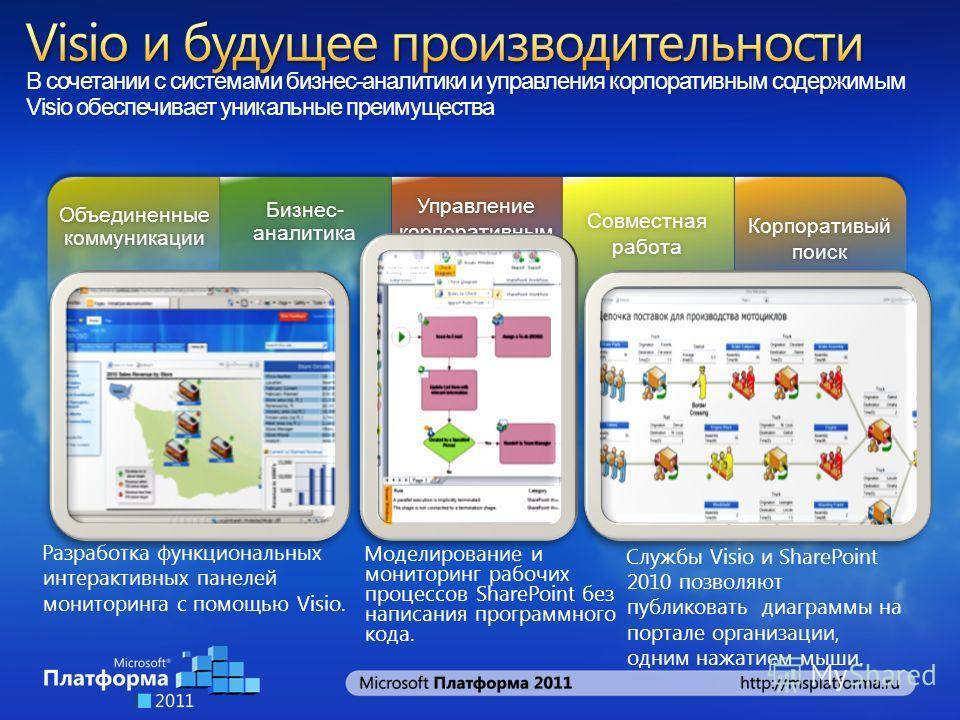 В сочетании с системами бизнес-аналитики и управления корпоративным содержимым Visio обеспечивает уникальные преимущества Разработка функциональных интерактивных панелей мониторинга с помощью Visio. Службы Visio и SharePoint 2010 позволяют публиковат