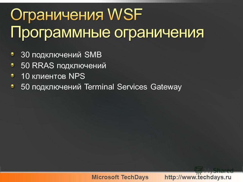 Microsoft TechDayshttp://www.techdays.ru 30 подключений SMB 50 RRAS подключений 10 клиентов NPS 50 подключений Terminal Services Gateway