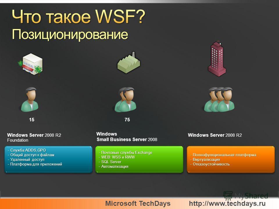 Microsoft TechDayshttp://www.techdays.ru - Служба ADDS,GPO - Общий доступ к файлам - Удаленный доступ - Платформа для приложений - Служба ADDS,GPO - Общий доступ к файлам - Удаленный доступ - Платформа для приложений - Почтовые службы Exchange - WEB: