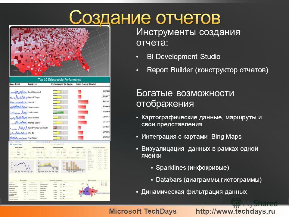Microsoft TechDayshttp://www.techdays.ru Богатые возможности отображения Картографические данные, маршруты и свои представления Интеграция с картами Bing Maps Визуалицация данных в рамках одной ячейки Sparklines (инфокривые) Databars (диаграммы,гисто