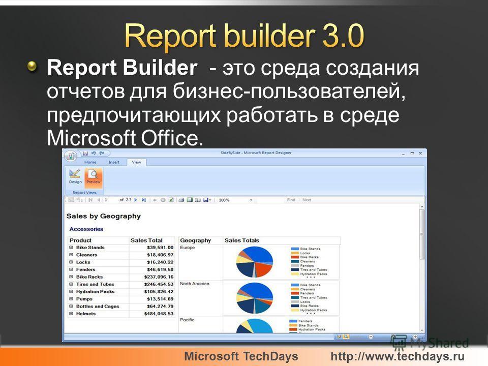 Report Builder Report Builder - это среда создания отчетов для бизнес-пользователей, предпочитающих работать в среде Microsoft Office.