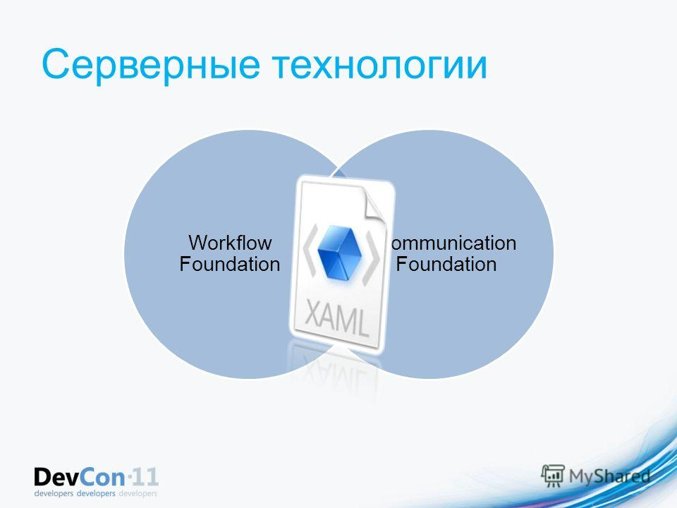Серверные технологии Workflow Foundation Communication Foundation