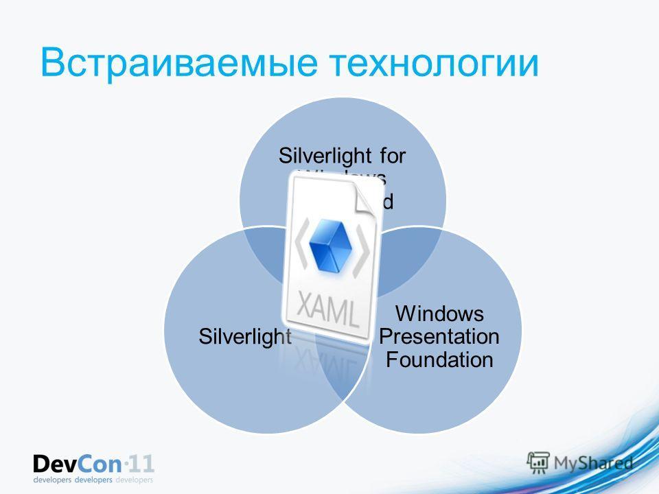 Встраиваемые технологии Silverlight for Windows Embedded Windows Presentation Foundation Silverlight