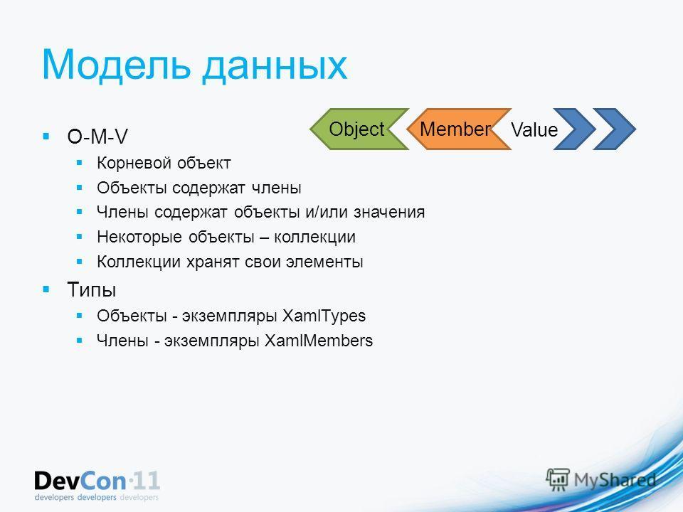 Модель данных O-M-V Корневой объект Объекты содержат члены Члены содержат объекты и/или значения Некоторые объекты – коллекции Коллекции хранят свои элементы Типы Объекты - экземпляры XamlTypes Члены - экземпляры XamlMembers ObjectMember Value