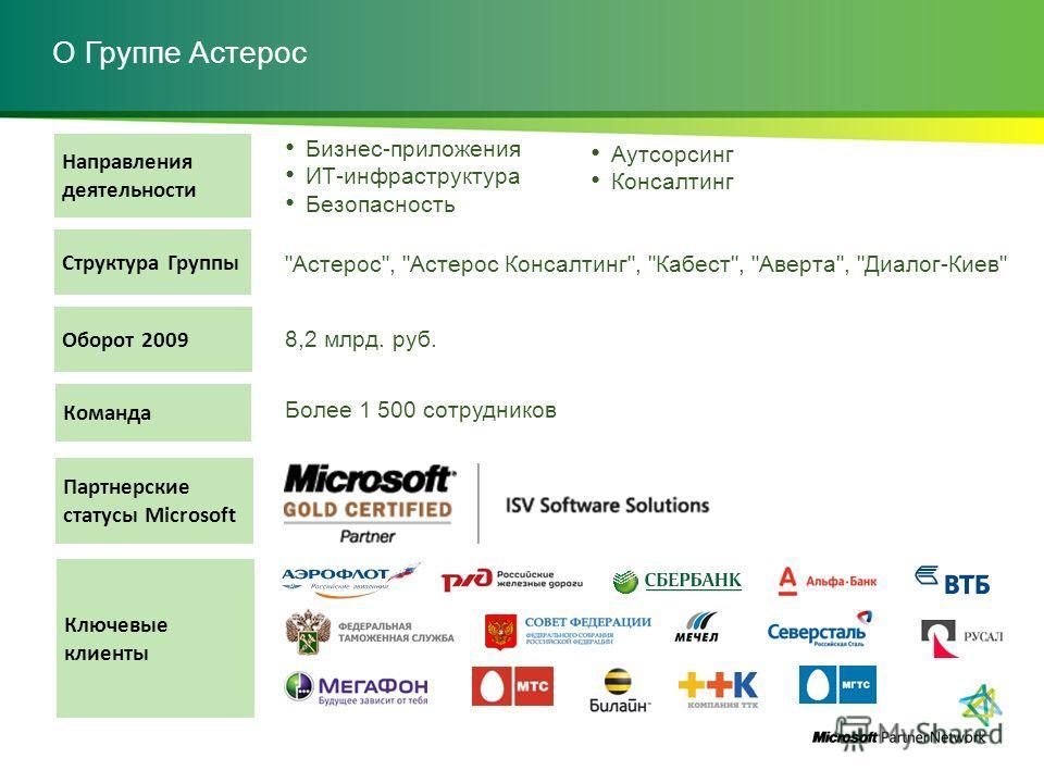 О Группе Астерос Направления деятельности Структура Группы Бизнес-приложения ИТ-инфраструктура Безопасность