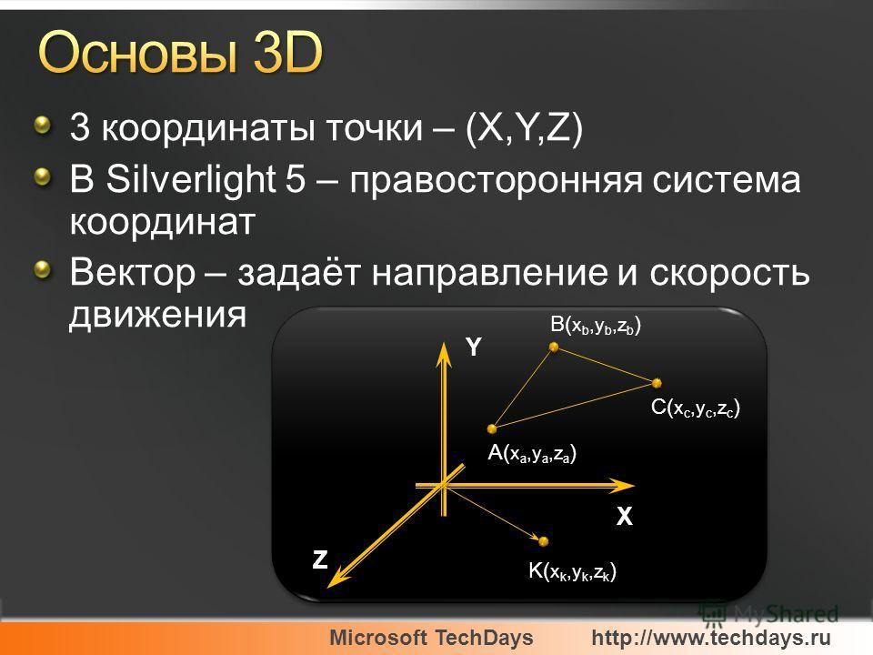 Microsoft TechDayshttp://www.techdays.ru 3 координаты точки – (X,Y,Z) В Silverlight 5 – правосторонняя система координат Вектор – задаёт направление и скорость движения Z Y X K( x k,y k,z k ) A( x a,y a,z a ) B( x b,y b,z b ) C( x c,y c,z c )