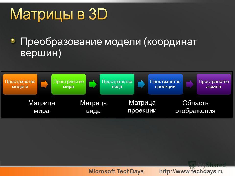 Microsoft TechDayshttp://www.techdays.ru Преобразование модели (координат вершин)