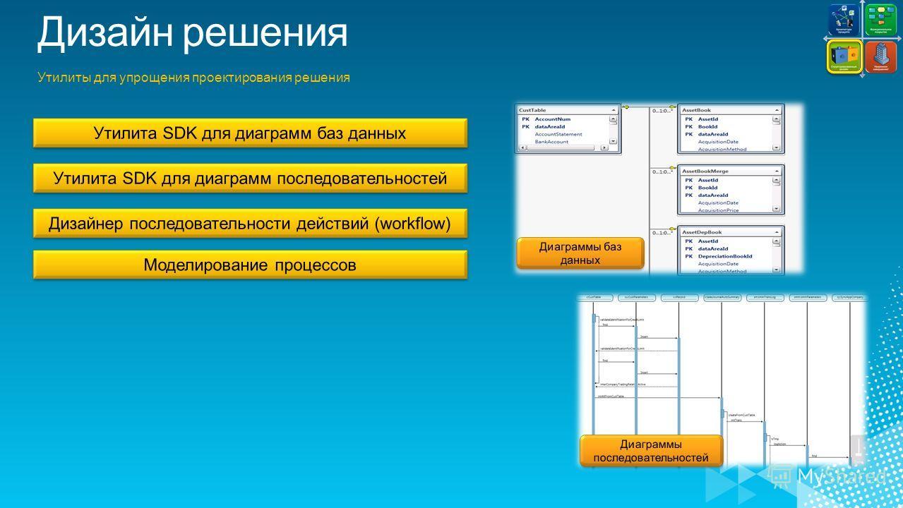 Утилиты для упрощения проектирования решения