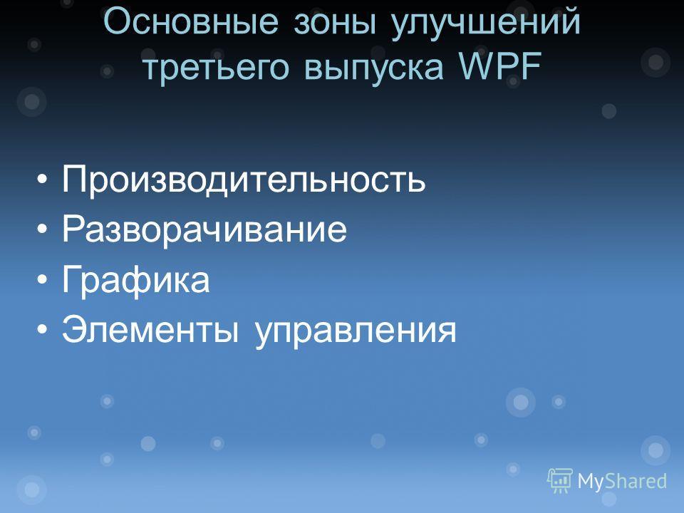 Основные зоны улучшений третьего выпуска WPF Производительность Разворачивание Графика Элементы управления