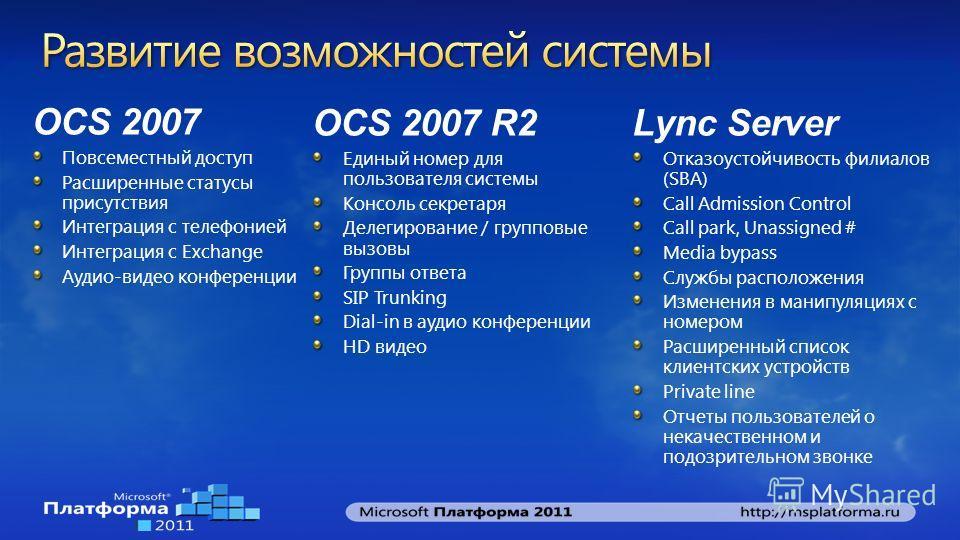 OCS 2007 Повсеместный доступ Расширенные статусы присутствия Интеграция с телефонией Интеграция с Exchange Аудио-видео конференции OCS 2007 R2 Единый номер для пользователя системы Консоль секретаря Делегирование / групповые вызовы Группы ответа SIP