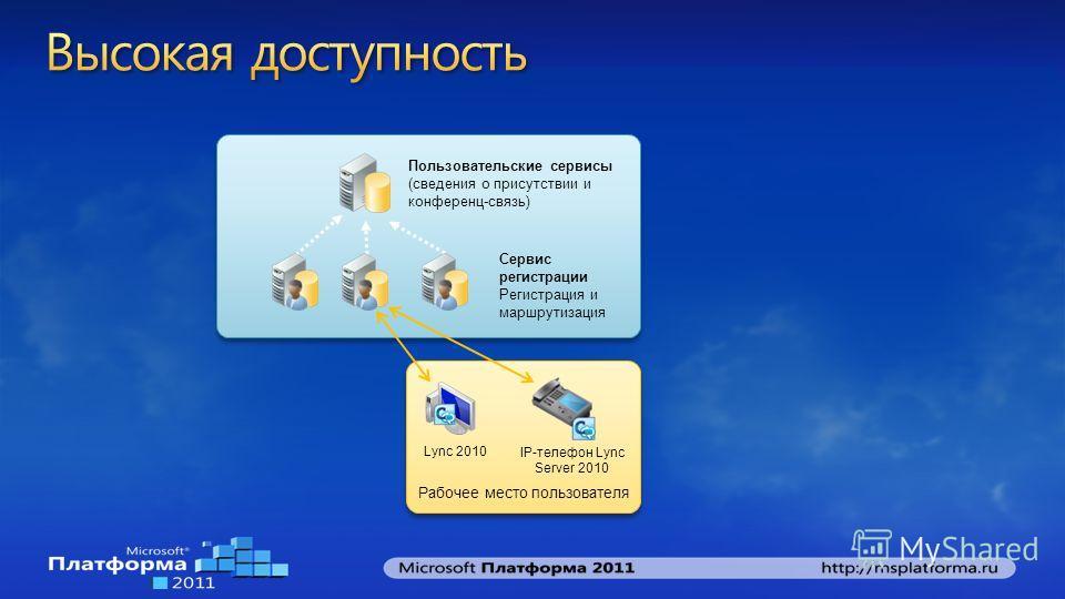 Lync 2010 IP-телефон Lync Server 2010 Пользовательские сервисы (сведения о присутствии и конференц-связь) Сервис регистрации Регистрация и маршрутизация Рабочее место пользователя