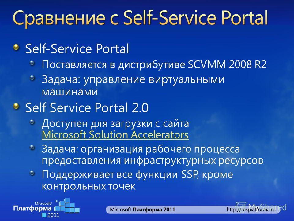 Self-Service Portal Поставляется в дистрибутиве SCVMM 2008 R2 Задача: управление виртуальными машинами Self Service Portal 2.0 Доступен для загрузки с сайта Microsoft Solution Accelerators Microsoft Solution Accelerators Задача: организация рабочего