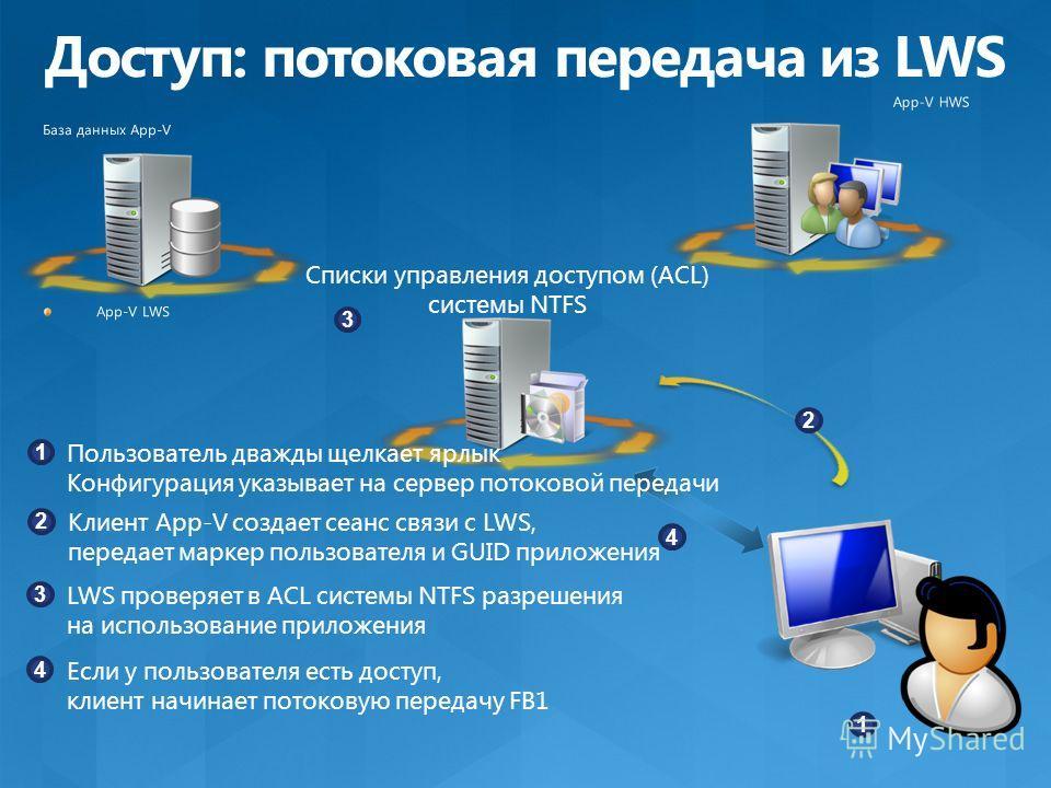 1 Пользователь дважды щелкает ярлык Конфигурация указывает на сервер потоковой передачи 1 2 Клиент App-V создает сеанс связи с LWS, передает маркер пользователя и GUID приложения 2 3 LWS проверяет в ACL системы NTFS разрешения на использование прилож