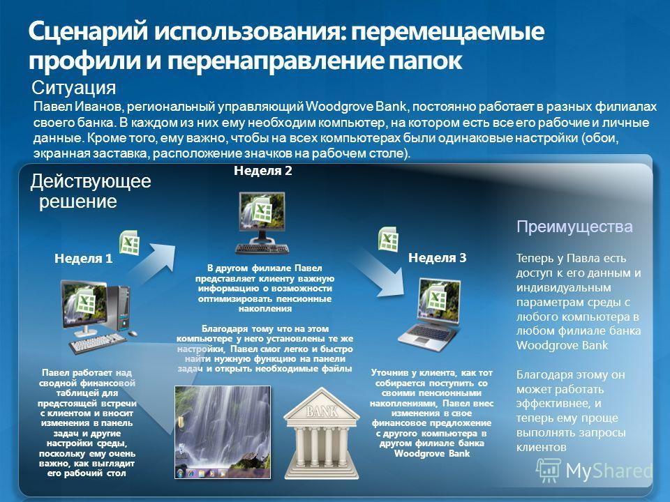 Павел Иванов, региональный управляющий Woodgrove Bank, постоянно работает в разных филиалах своего банка. В каждом из них ему необходим компьютер, на котором есть все его рабочие и личные данные. Кроме того, ему важно, чтобы на всех компьютерах были