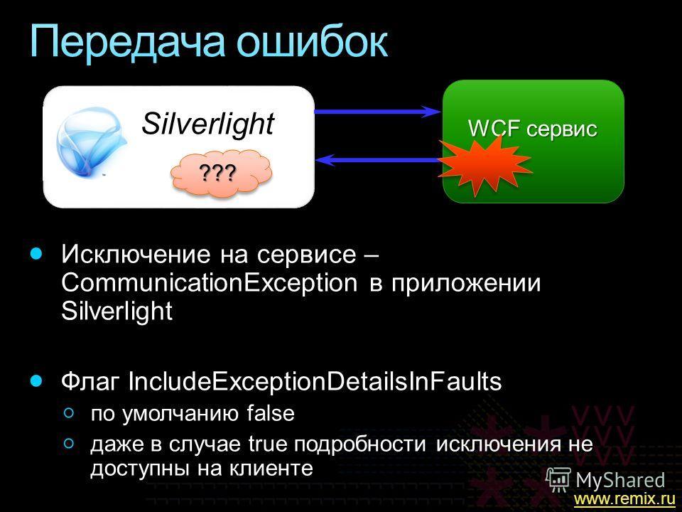 Silverlight ??????