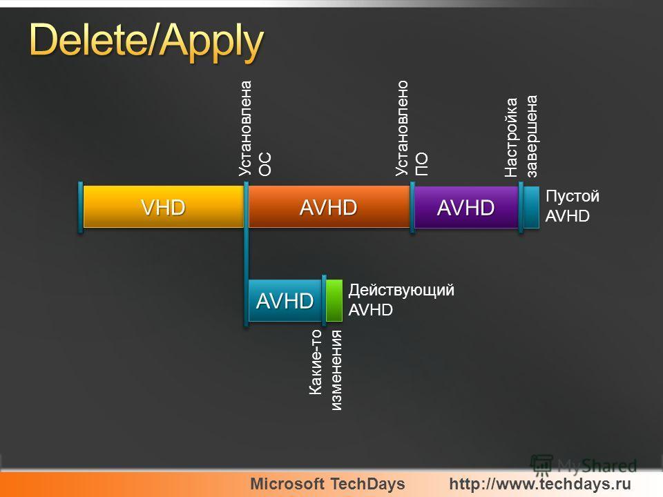 Microsoft TechDayshttp://www.techdays.ru VHDVHD Установлена ОС AVHDAVHD Установлено ПО AVHDAVHD AVHDAVHD Действующий AVHD Настройка завершена Пустой AVHD Какие-то изменения