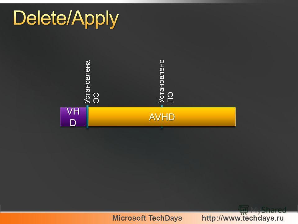 Microsoft TechDayshttp://www.techdays.ru AVHDAVHD Установлена ОС Установлено ПО AVHDAVHD AVHDAVHD VH D