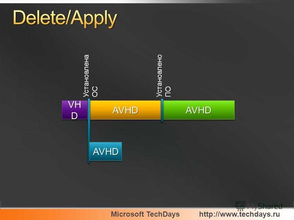 Microsoft TechDayshttp://www.techdays.ru AVHDAVHDAVHDAVHD AVHDAVHD VH D Установлена ОС Установлено ПО