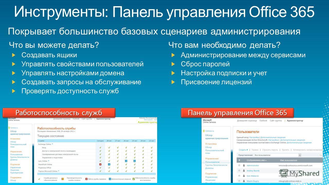 Панель управления Office 365 Работоспособность служб