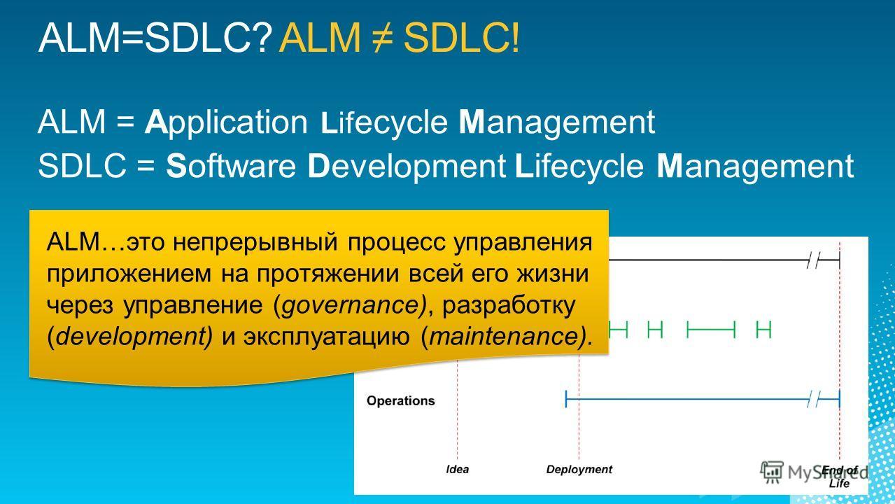 ALM…это непрерывный процесс управления приложением на протяжении всей его жизни через управление (governance), разработку (development) и эксплуатацию (maintenance).