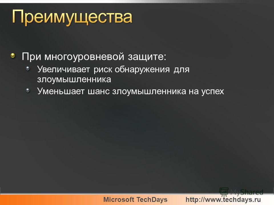 Microsoft TechDayshttp://www.techdays.ru При многоуровневой защите: Увеличивает риск обнаружения для злоумышленника Уменьшает шанс злоумышленника на успех