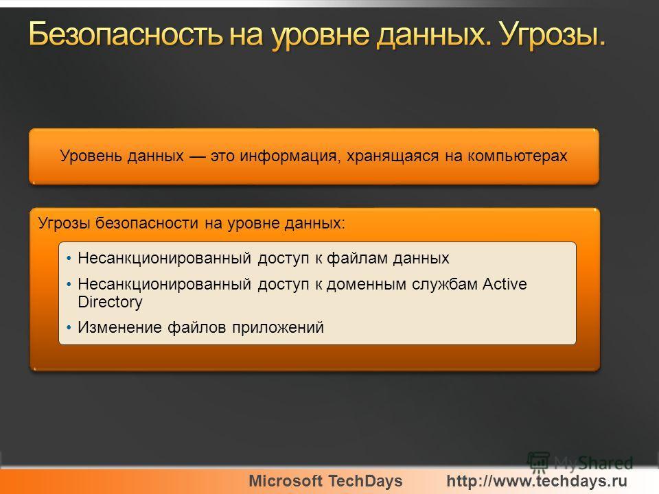 Microsoft TechDayshttp://www.techdays.ru Угрозы безопасности на уровне данных: Несанкционированный доступ к файлам данных Несанкционированный доступ к доменным службам Active Directory Изменение файлов приложений Уровень данных это информация, хранящ
