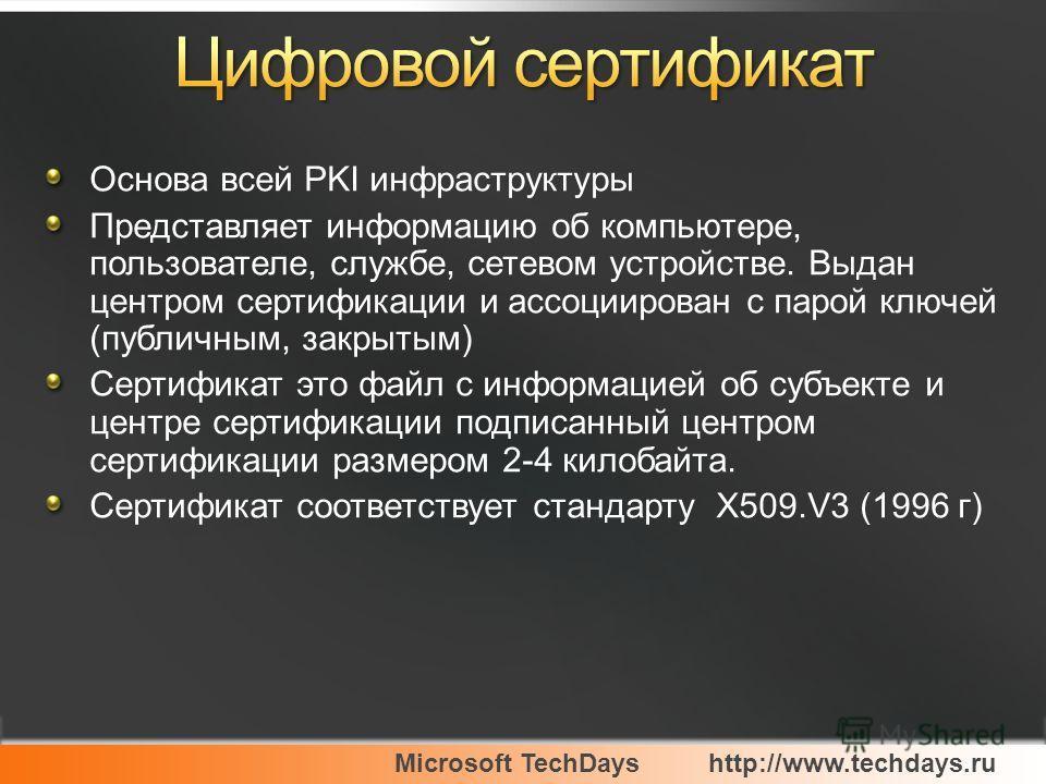 Microsoft TechDayshttp://www.techdays.ru Основа всей PKI инфраструктуры Представляет информацию об компьютере, пользователе, службе, сетевом устройстве. Выдан центром сертификации и ассоциирован с парой ключей (публичным, закрытым) Сертификат это фай
