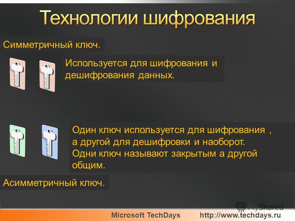 Microsoft TechDayshttp://www.techdays.ru Один ключ используется для шифрования, а другой для дешифровки и наоборот. Одни ключ называют закрытым а другой общим. Симметричный ключ. Используется для шифрования и дешифрования данных. Асимметричный ключ.