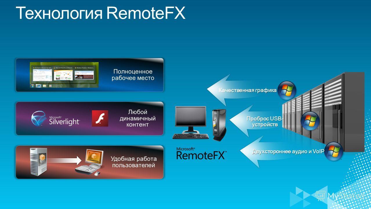Проброс USB- устройств Двухстороннее аудио и VoIP Качественная графика