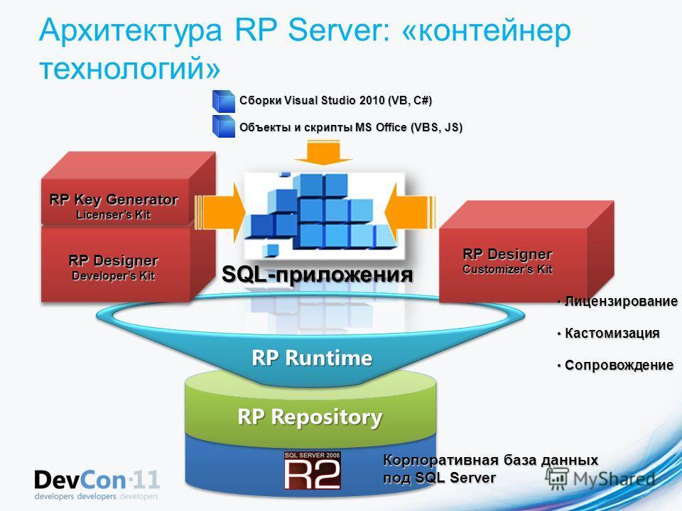 Архитектура RP Server: «контейнер технологий» Сборки Visual Studio 2010 (VB, C#) Объекты и скрипты MS Office (VBS, JS) RP Repository RP Designer Developers Kit RP Key Generator Licensers Kit RP Designer Customizers Kit Лицензирование Лицензирование К