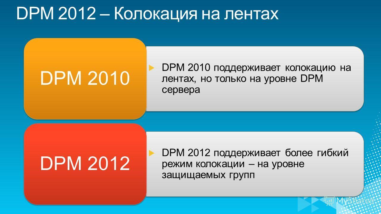 DPM 2010 поддерживает колокацию на лентах, но только на уровне DPM сервера DPM 2010 DPM 2012 поддерживает более гибкий режим колокации – на уровне защищаемых групп DPM 2012