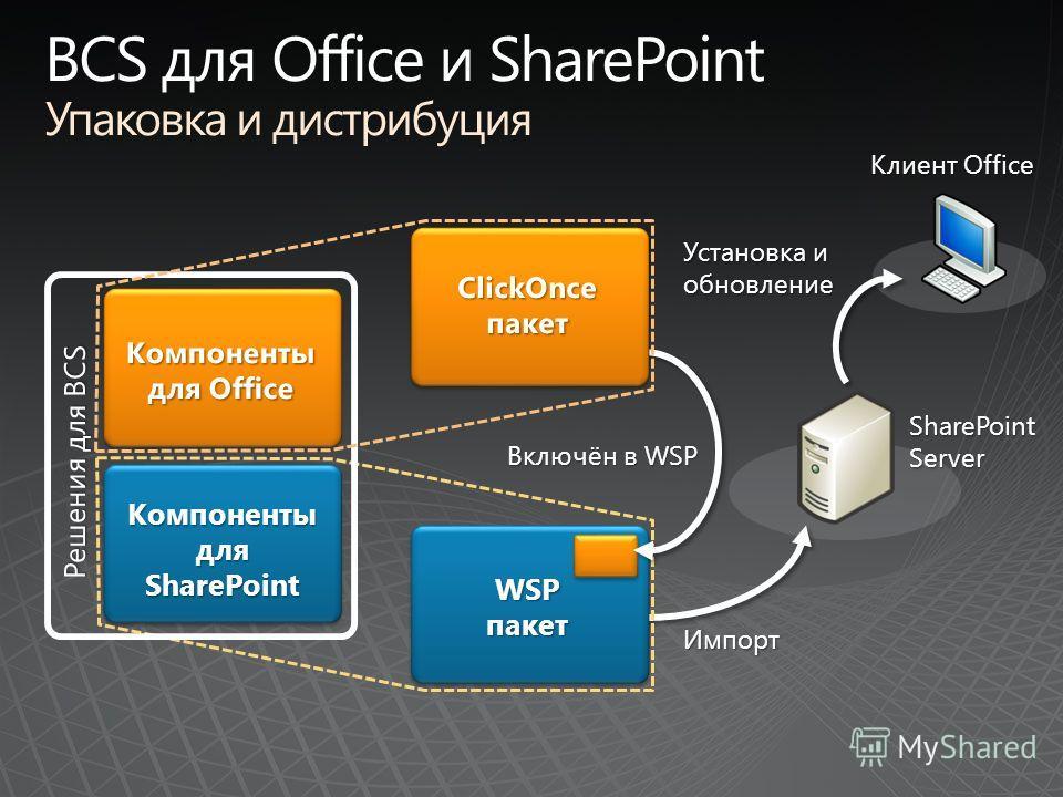 Компоненты для SharePoint WSPпакет SharePointServer Импорт Установка и обновление Включён в WSP Клиент Office