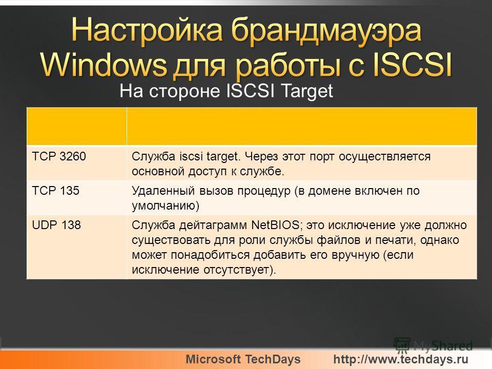Microsoft TechDayshttp://www.techdays.ru TCP 3260Служба iscsi target. Через этот порт осуществляется основной доступ к службе. TCP 135Удаленный вызов процедур (в домене включен по умолчанию) UDP 138Служба дейтаграмм NetBIOS; это исключение уже должно