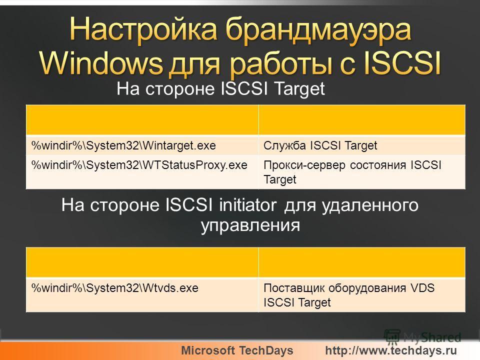 Microsoft TechDayshttp://www.techdays.ru %windir%\System32\Wintarget.exeСлужба ISCSI Target %windir%\System32\WTStatusProxy.exeПрокси-сервер состояния ISCSI Target На стороне ISCSI Target На стороне ISCSI initiator для удаленного управления %windir%\
