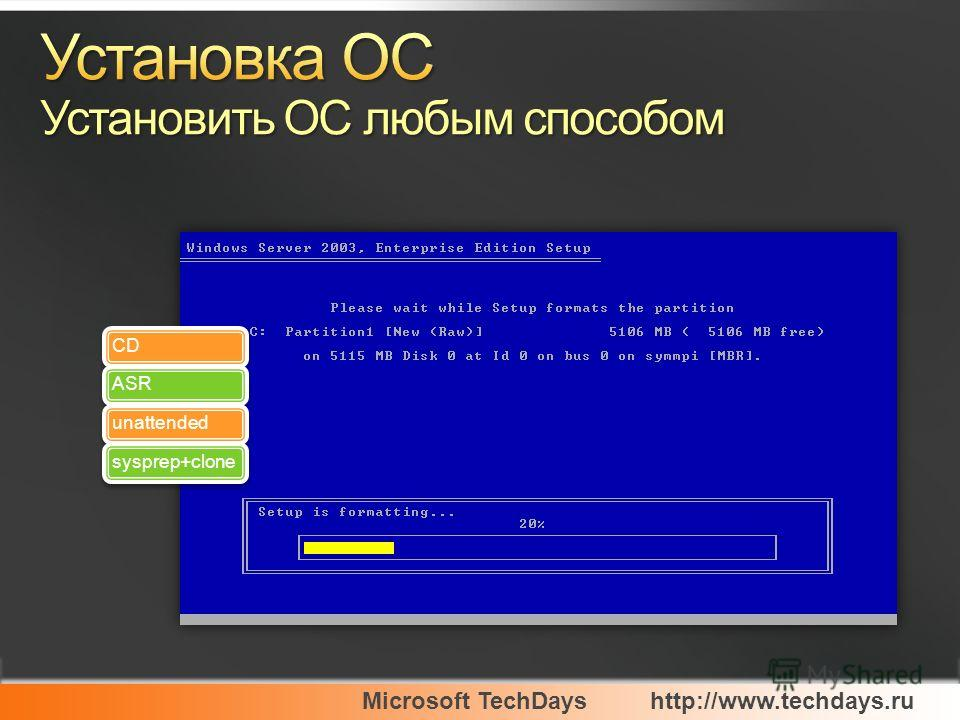 Microsoft TechDayshttp://www.techdays.ru CDASRunattendedsysprep+clone