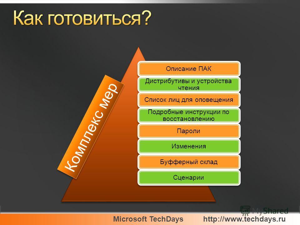 Microsoft TechDayshttp://www.techdays.ru Описание ПАК Дистрибутивы и устройства чтения Список лиц для оповещения Подробные инструкции по восстановлению ПаролиИзмененияБуфферный складСценарии Комплекс мер