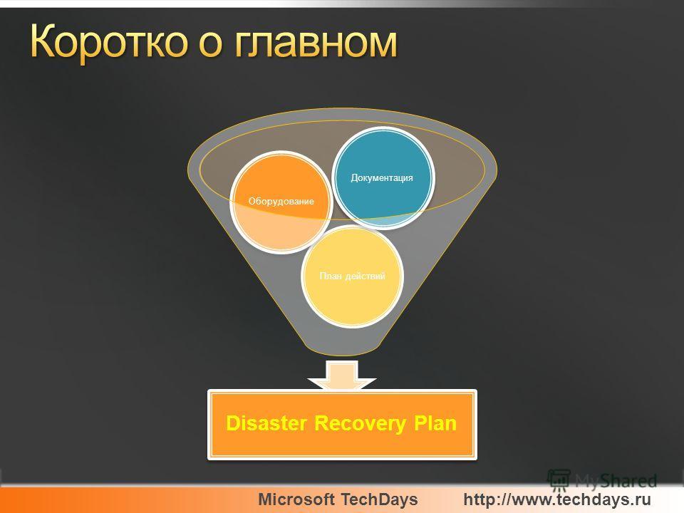 Microsoft TechDayshttp://www.techdays.ru Disaster Recovery Plan План действийОборудованиеДокументация