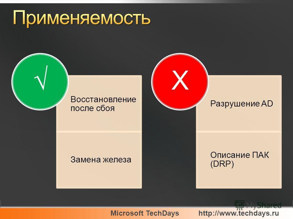 Microsoft TechDayshttp://www.techdays.ru Восстановление после сбоя Замена железа Разрушение AD Описание ПАК (DRP) X