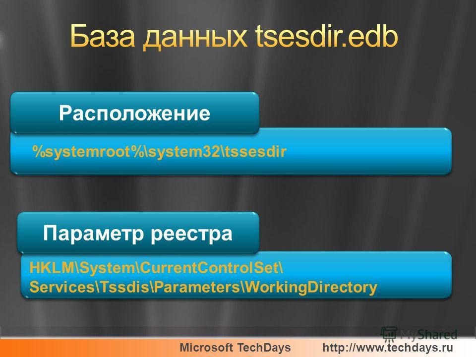 Microsoft TechDayshttp://www.techdays.ru %systemroot%\system32\tssesdir Расположение Параметр реестра HKLM\System\CurrentControlSet\ Services\Tssdis\Parameters\WorkingDirectory