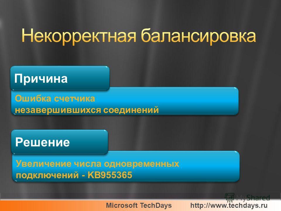 Microsoft TechDayshttp://www.techdays.ru Ошибка счетчика незавершившихся соединений Увеличение числа одновременных подключений - KB955365 Решение Причина