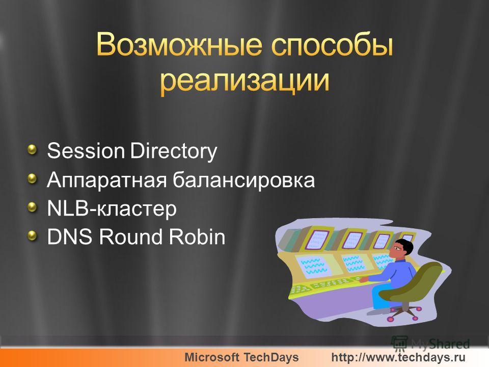 Microsoft TechDayshttp://www.techdays.ru Session Directory Аппаратная балансировка NLB-кластер DNS Round Robin