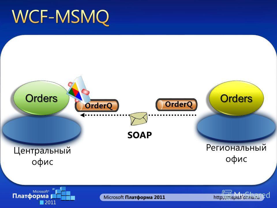 OrdersOrders Центральный офис Региональный офис OrderQ SOAP OrderQ