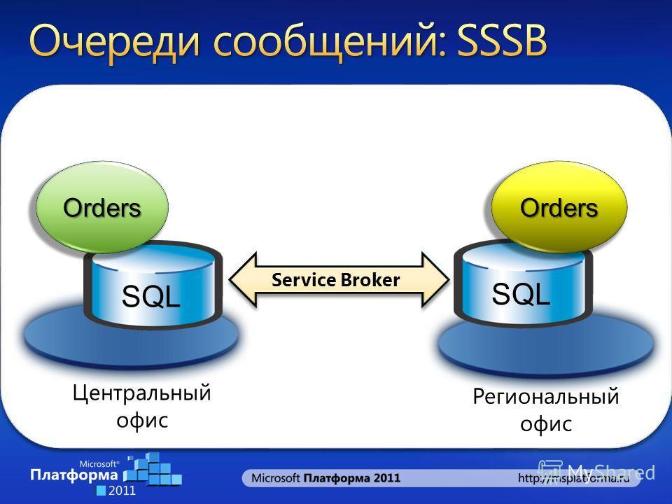 SQL Orders Orders Service Broker Центральный офис Региональный офис